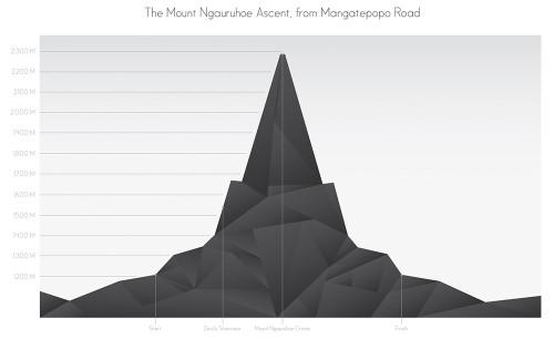 MtNgauruhoe